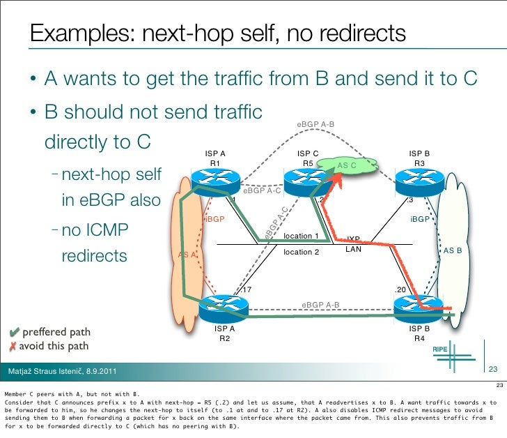 Examples: next-hop self, no redirects      •    A wants to get the traffic from B and send it to C      •    B should not s...