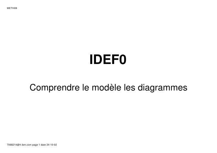 METH09                                          IDEF0                 Comprendre le modèle les diagrammes7068214@fr.ibm.co...