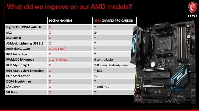 Rise Back To Glory  Meet The MSI AM4 Gaming Motherboards