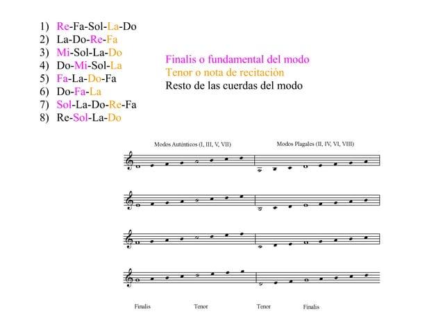 Música eclesiástica 1 2012