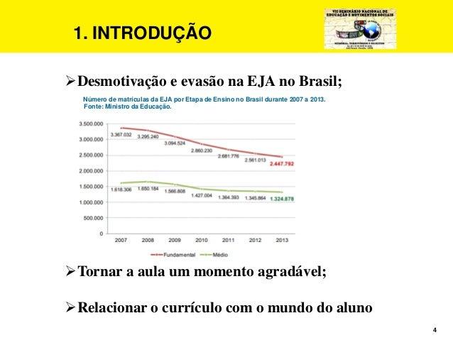 4 1. INTRODUÇÃO Desmotivação e evasão na EJA no Brasil; Número de matrículas da EJA por Etapa de Ensino no Brasil durante...