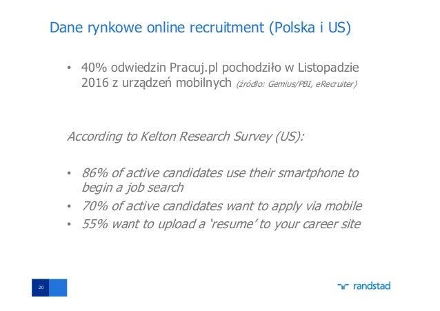 Dane rynkowe online recruitment (Polska i US) • 40% odwiedzin Pracuj.pl pochodziło w Listopadzie 2016 z urządzeń mobilnych...