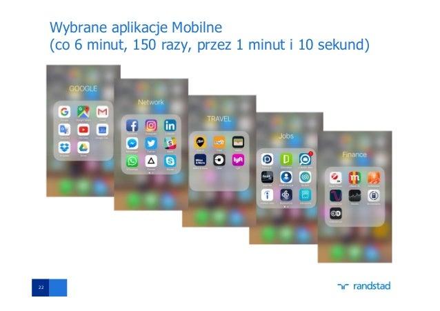 22 Wybrane aplikacje Mobilne (co 6 minut, 150 razy, przez 1 minut i 10 sekund)