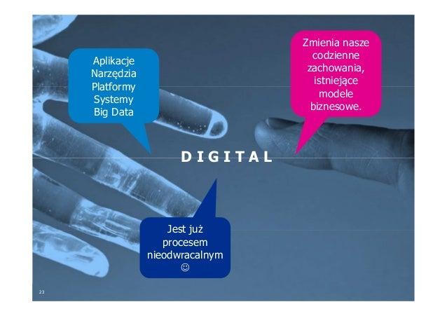 23 D I G I T A L Aplikacje Narzędzia Platformy Systemy Big Data Zmienia nasze codzienne zachowania, istniejące modele bizn...
