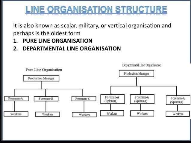scalar organization