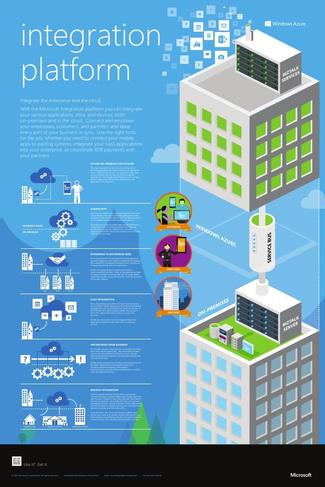 microsoft integration platform poster from atidan
