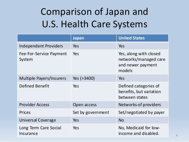 Japanese social insurance is worth it 6
