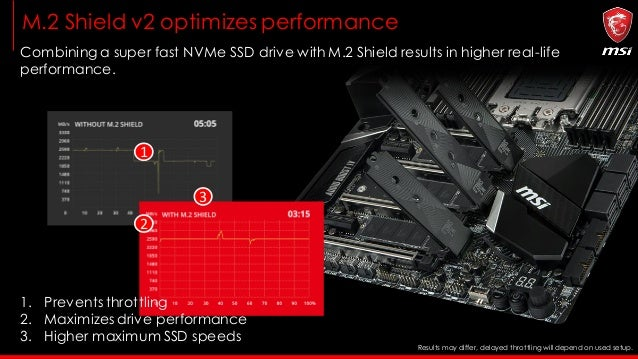 MSI X399 Motherboard Info Kit