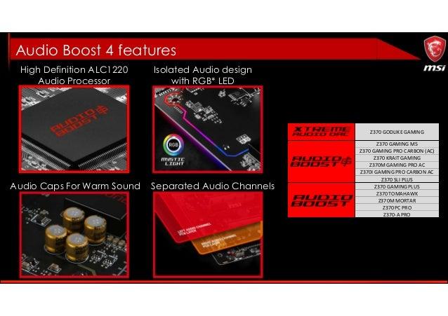 MSI Z370 Motherboard Info Kit