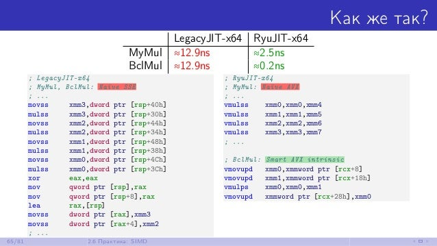 Как же так? LegacyJIT-x64 RyuJIT-x64 MyMul ≈12.9ns ≈2.5ns BclMul ≈12.9ns ≈0.2ns ; LegacyJIT-x64 ; MyMul, BclMul: Na¨ıve SS...