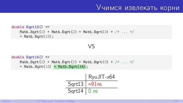 Учимся извлекать корни double Sqrt13() => Math.Sqrt(1) + Math.Sqrt(2) + Math.Sqrt(3) + /* ... */ + Math.Sqrt(13); VS doubl...
