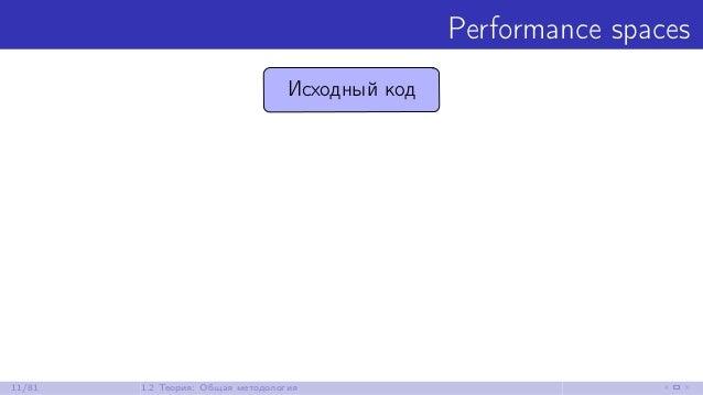 Performance spaces Исходный код 11/81 1.2 Теория: Общая методология