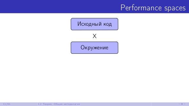 Performance spaces Исходный код X Окружение 11/81 1.2 Теория: Общая методология