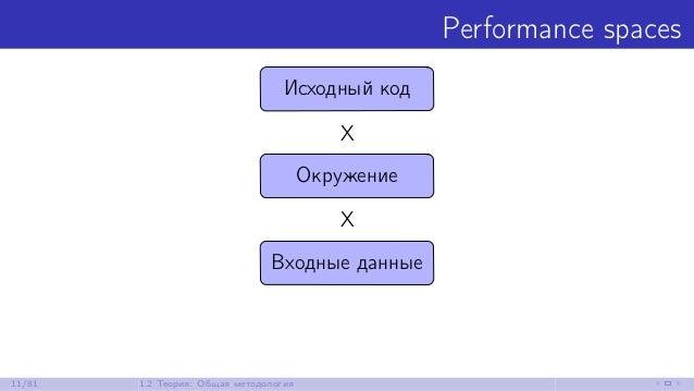 Performance spaces Исходный код X Окружение X Входные данные 11/81 1.2 Теория: Общая методология