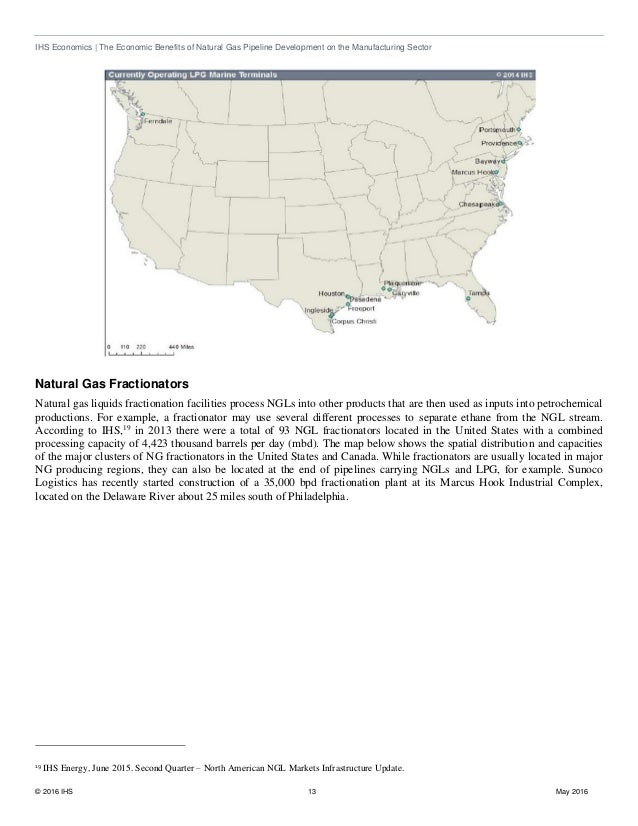 Natural Gas Pipeline Manufacturing Companies