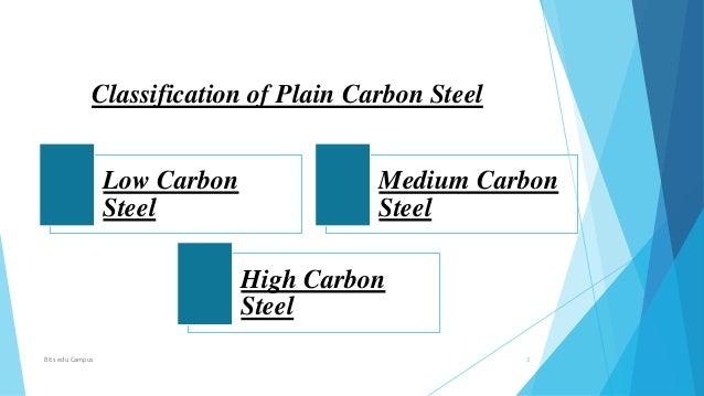 Plain Carbon Steel Slab : Study of plain carbon steel