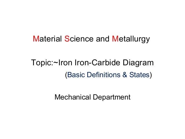 Iron Iron-Carbide Diagram(MSM)