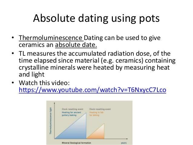 thermoluminescence dating dictionary