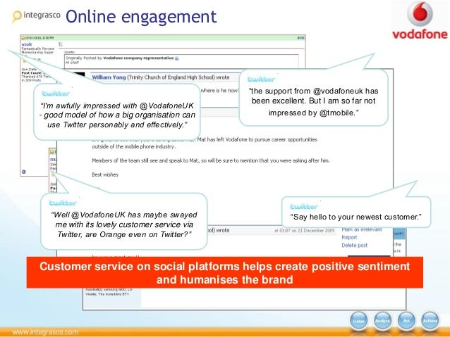 vodafone case study on employee engagement Six brand case studies that proved the value of customer experience  vodafone uk developed a graphical and  messaging and increase user engagement.