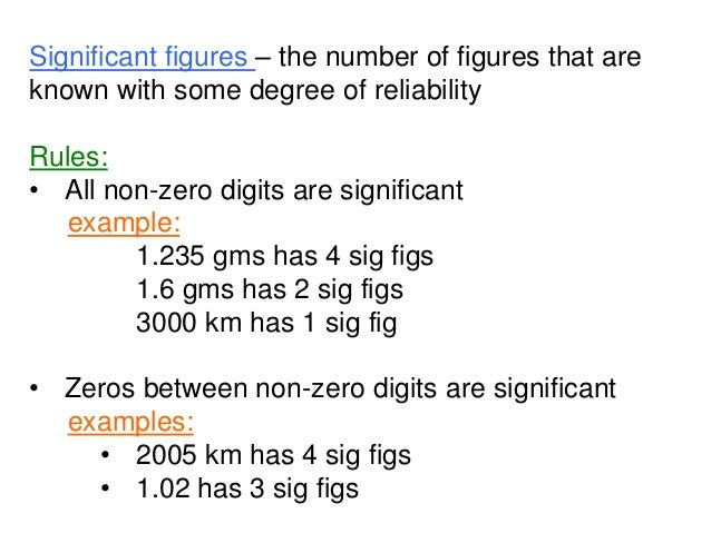 Math Studies Sig Figs