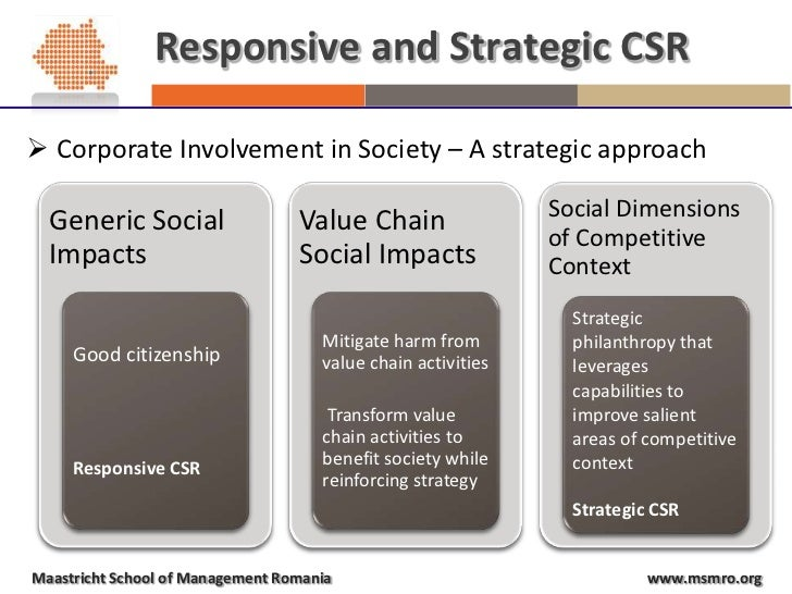 csr strategy The relationship between corporate social responsibility (csr) strategy and  earning  earnings management might be a part of csr as it stable the business .