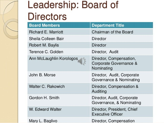 BoardSource has been fielding governance-related questions posed by nonprofit leaders for over 30 years. Here are the answers to those questions most frequently asked about board dynamics and processes.
