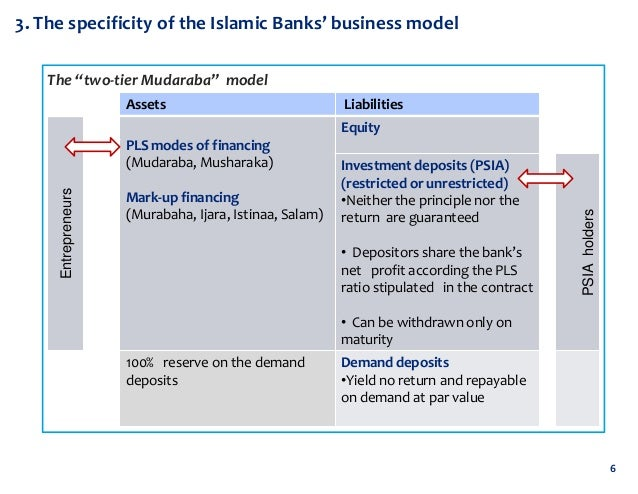 stability of islamic and conventional banks 8th international conference on islamic economics and finance 1 the stability comparison between islamic banks and conventional banks: evidence in indonesia  gamaginta 1 and rofikoh rokhim2.