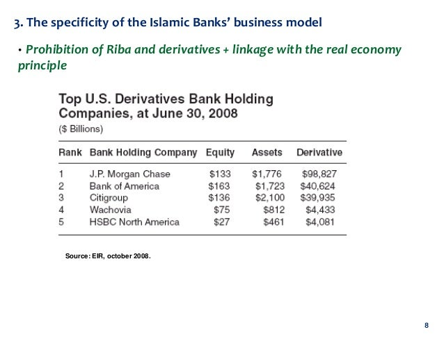 stability of islamic and conventional banks This paper examines the stability of islamic banks and conventional banks during and after the recent global crisis by determining the impact of the crisis on the.