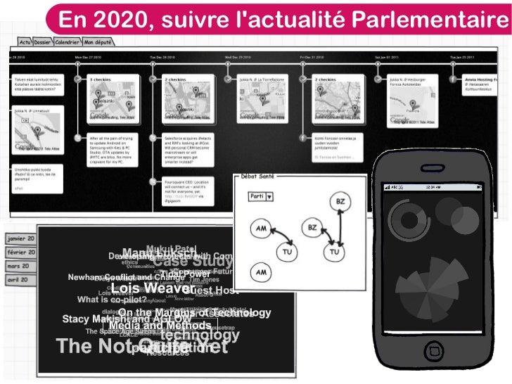 En 2020, suivre lactualité Parlementaire