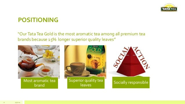 segmentation targeting and positioning of tata tea Segmentation targeting and positioning of tata tea contents market segmentation, positioning, targeting: a case of tata nano in india executive summary: targeting.
