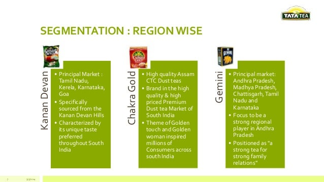 market segmentation of tea industry Essays - largest database of quality sample essays and research papers on market segmentation of tea industry.