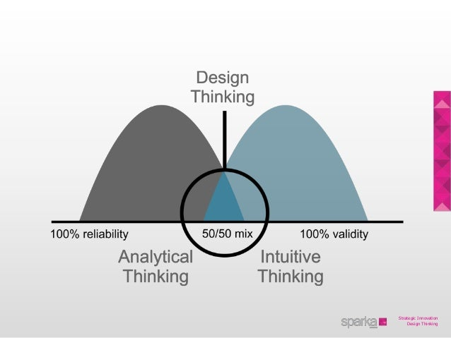 Why business needs design thinking now more than ever for Strategic design company