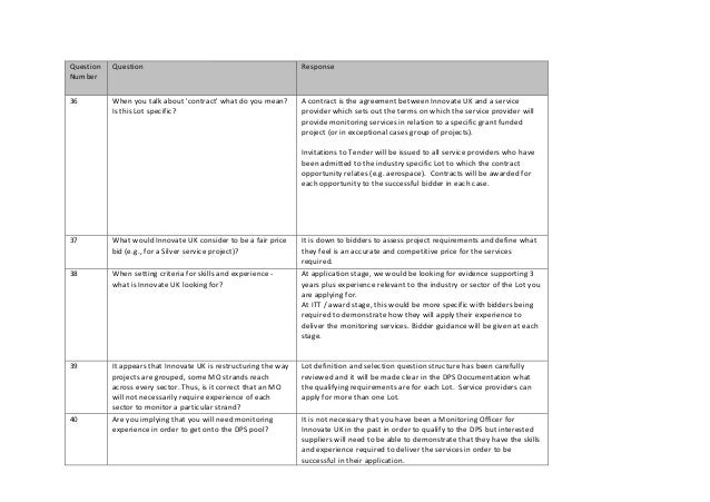 Innovate Uks Monitoring Services Procurement Full Briefing Pack