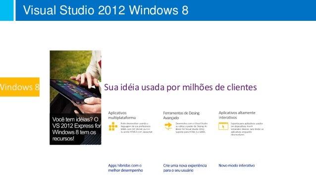 Visual Studio 2012 Windows 8                             Sua idéia usada por milhões de clientes     Visual Studio Summit ...
