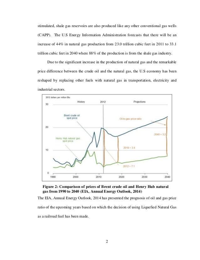 Master thesis petroleum engineering