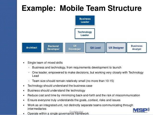 Getting your mobile strategy from PowerPoint to Production