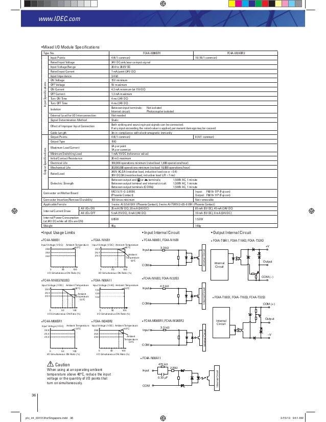 micro smart plc idec www haophuong com rh slideshare net plc Wiring Drawings plc Wiring Guide