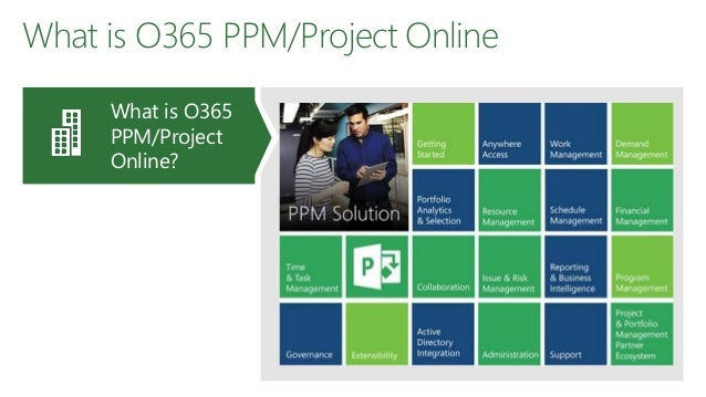 Microsoft Project Online for Project Managers