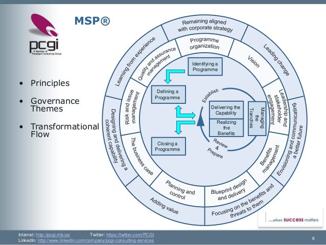 Msp overview paradigm consulting group pcgi 6 malvernweather Gallery