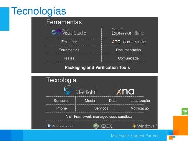 Tecnologias       Ferramentas            Emulador           Ferramentas                     Documentação              Test...