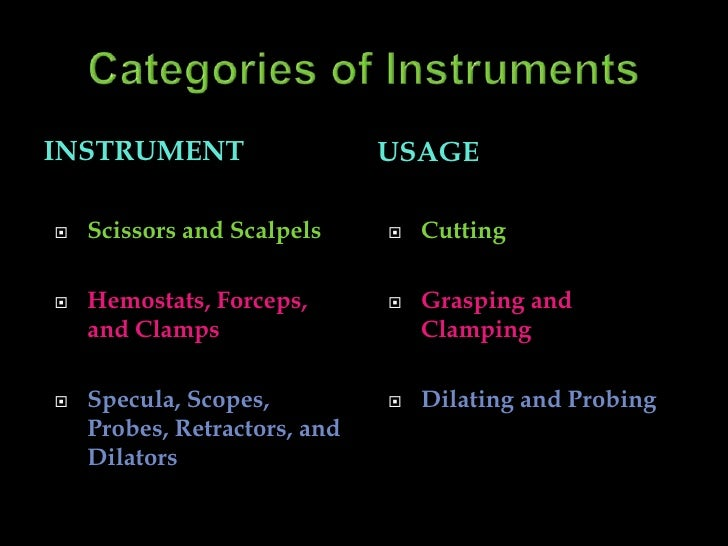 Categories of Instruments<br />Instrument<br />usage<br />Scissors and Scalpels<br />Hemostats, Forceps,  and Clamps<br />...