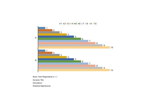 microsoft office powerpoint 2013 templates