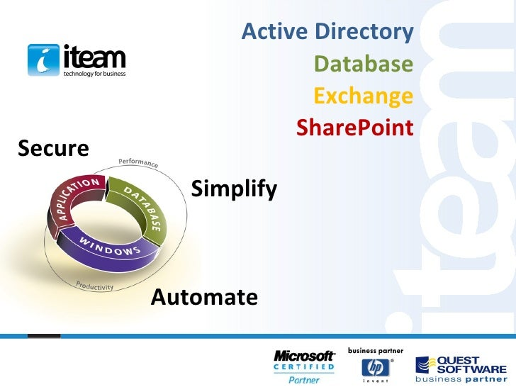 Secure Simplify Automate Active Directory Database Exchange SharePoint
