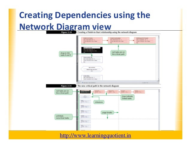 Ms project 2010 tutorial 2 innew perspectives on microsoft project 2010 37 38 creating dependencies using the xp network diagram view ccuart Gallery