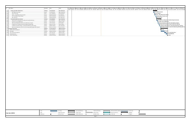 MS project Sample gantt chart