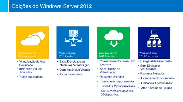 how to do update in win server 2012