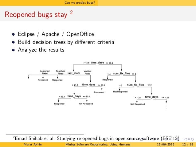 Can we predict bugs? Reopened bugs stay 2 Eclipse / Apache / OpenOffice Build decision trees by different criteria Analyze th...