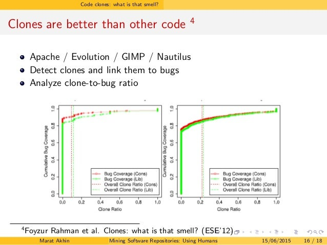 Code clones: what is that smell? Clones are better than other code 4 Apache / Evolution / GIMP / Nautilus Detect clones an...