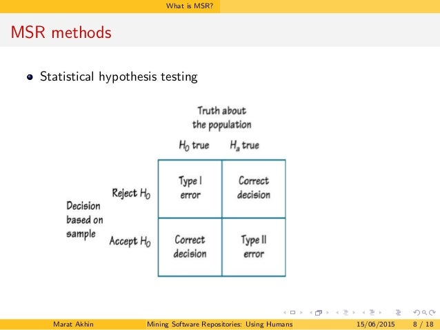 What is MSR? MSR methods Statistical hypothesis testing Marat Akhin Mining Software Repositories: Using Humans to Better S...