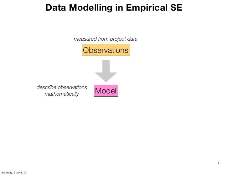 Think Locally, Act Gobally - Improving Defect and Effort Prediction Models Slide 3